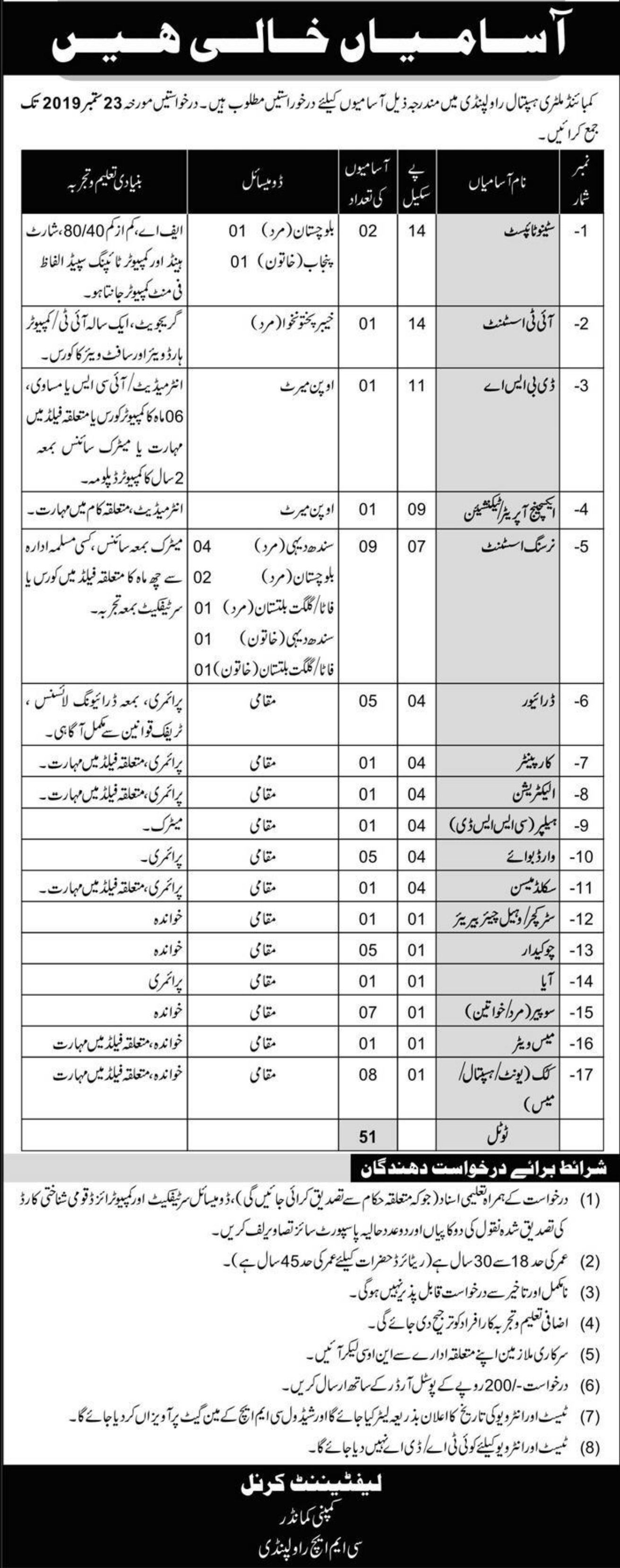 Combined Military Hospital CMH Rawalpindi Jobs 2019