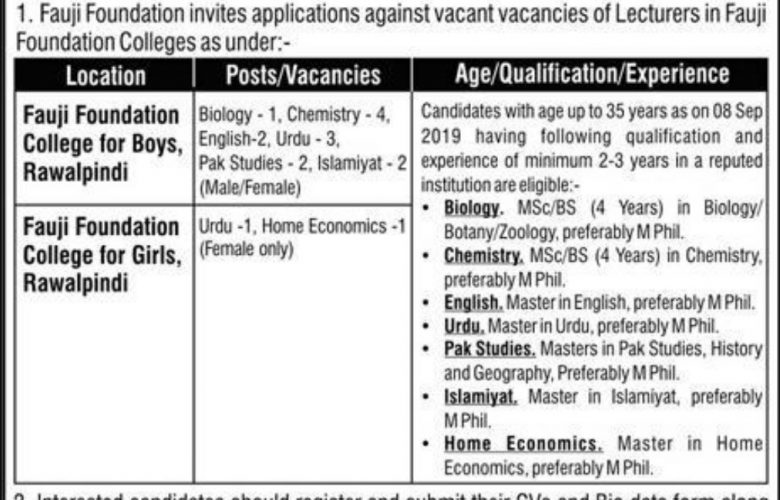 lecturer jobs in fauji foundation colleges 2019 - Umang