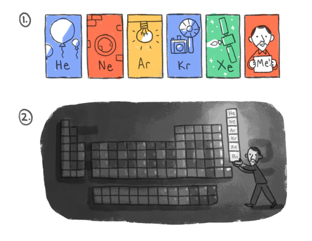 William Ramsay google doodles october 2 2019
