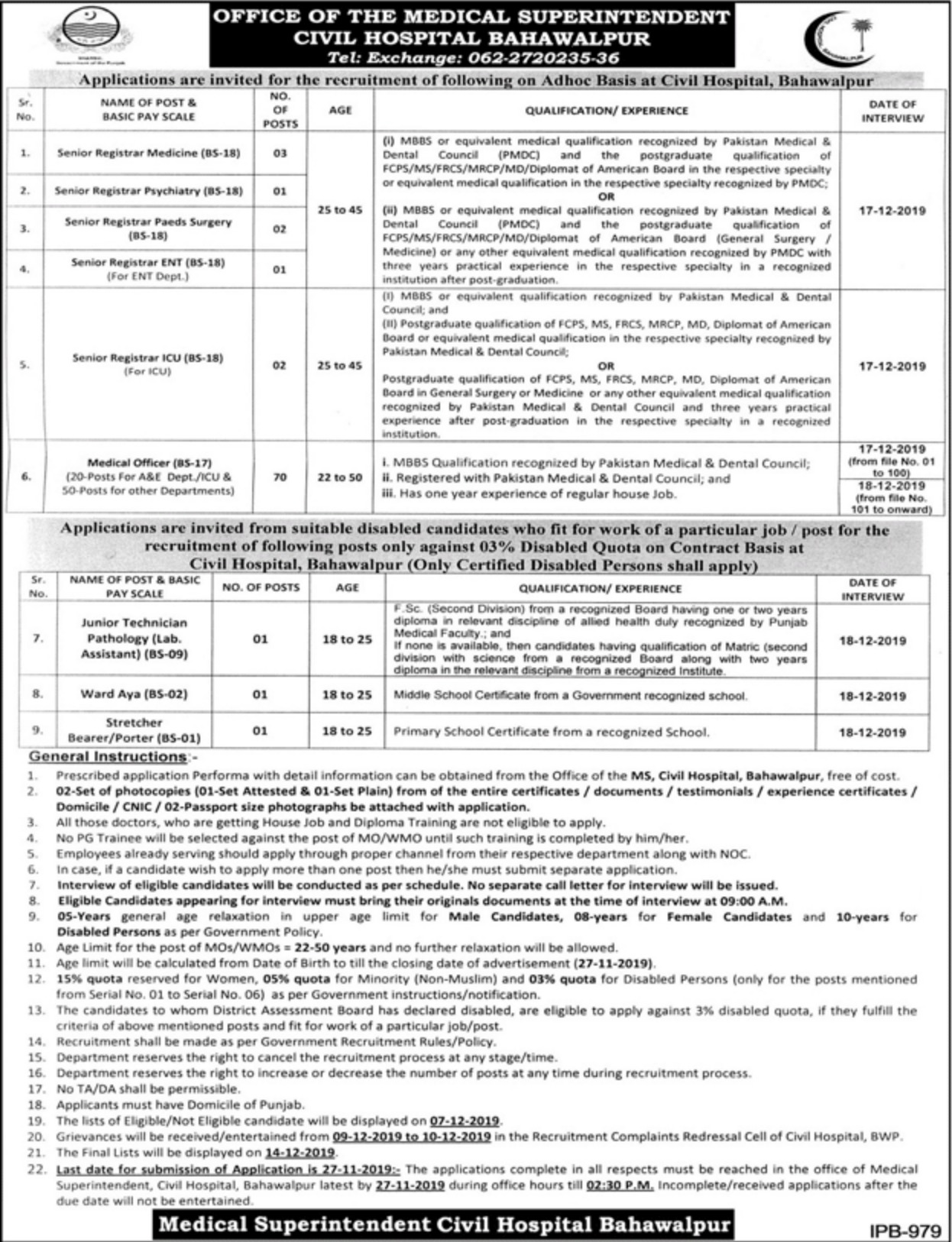 Private hospital bahawalpur jobs 2019