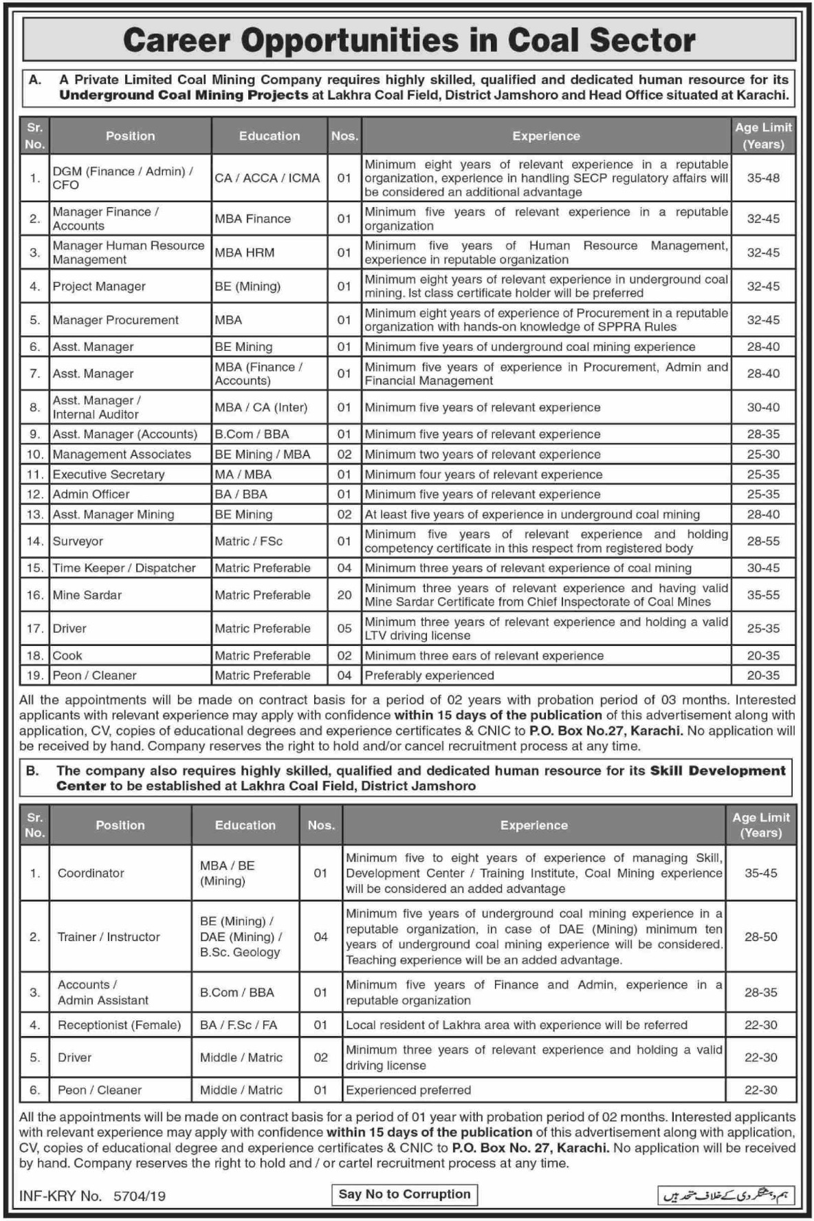 Coal Mining Jobs 2019 Sindh Pakistan