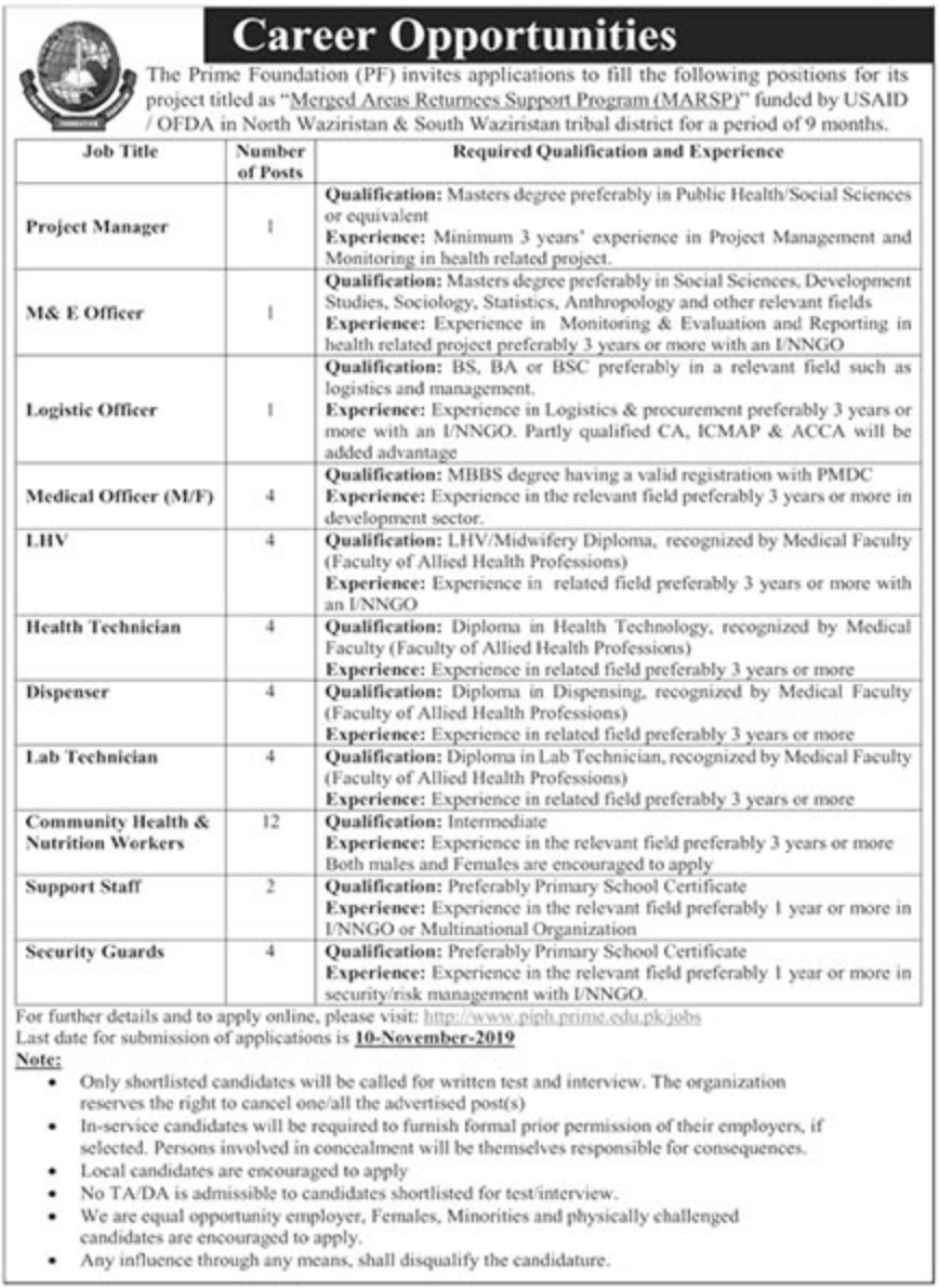 Featured Foundation Careers 2019 USAID KPK