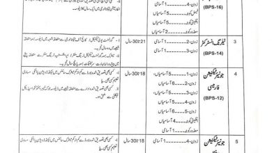 KPK PRISONS DEPARTMENT JOBS PAKISTN TESTING SERVICE
